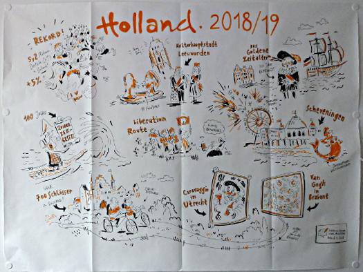 Grafische Darstellung Themen 2018/19